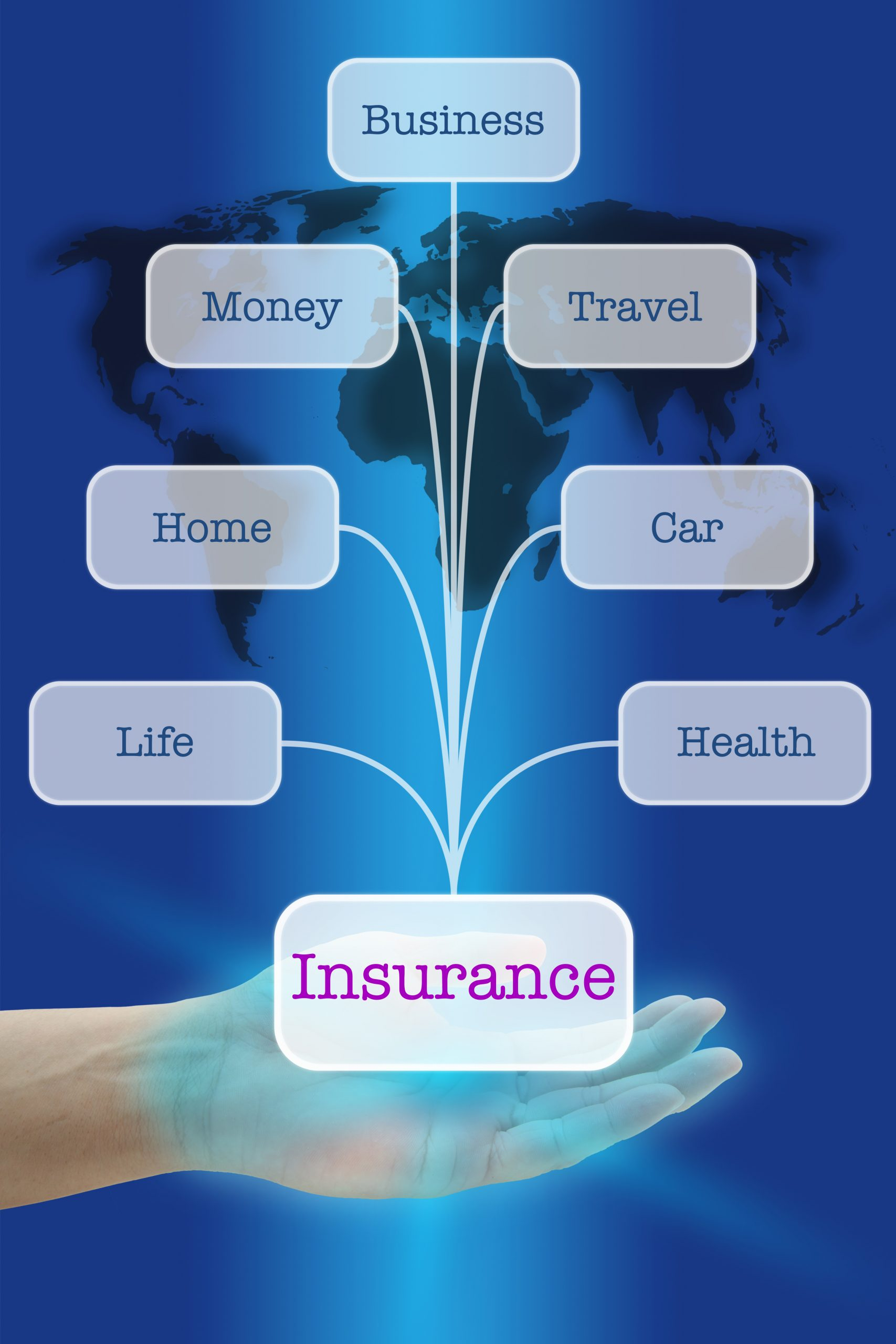 The Pros and Cons of Insurance